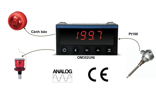 Bộ điều khiển nhiệt độ có hiển thị