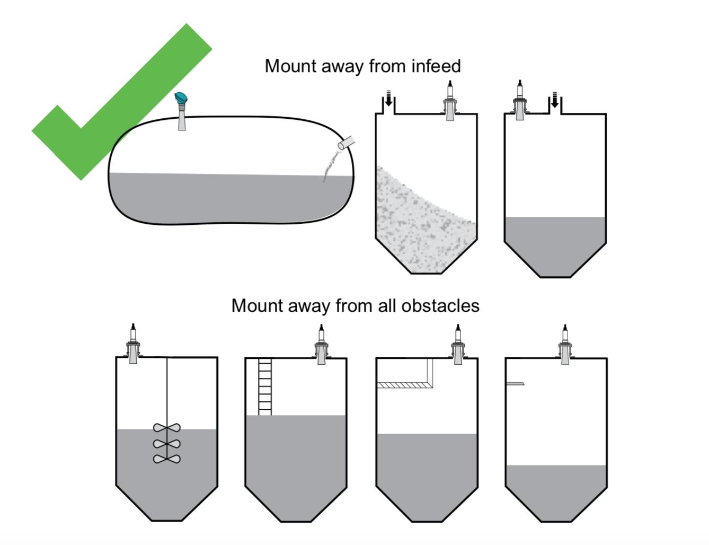 Cách lắp cảm biến đo mức