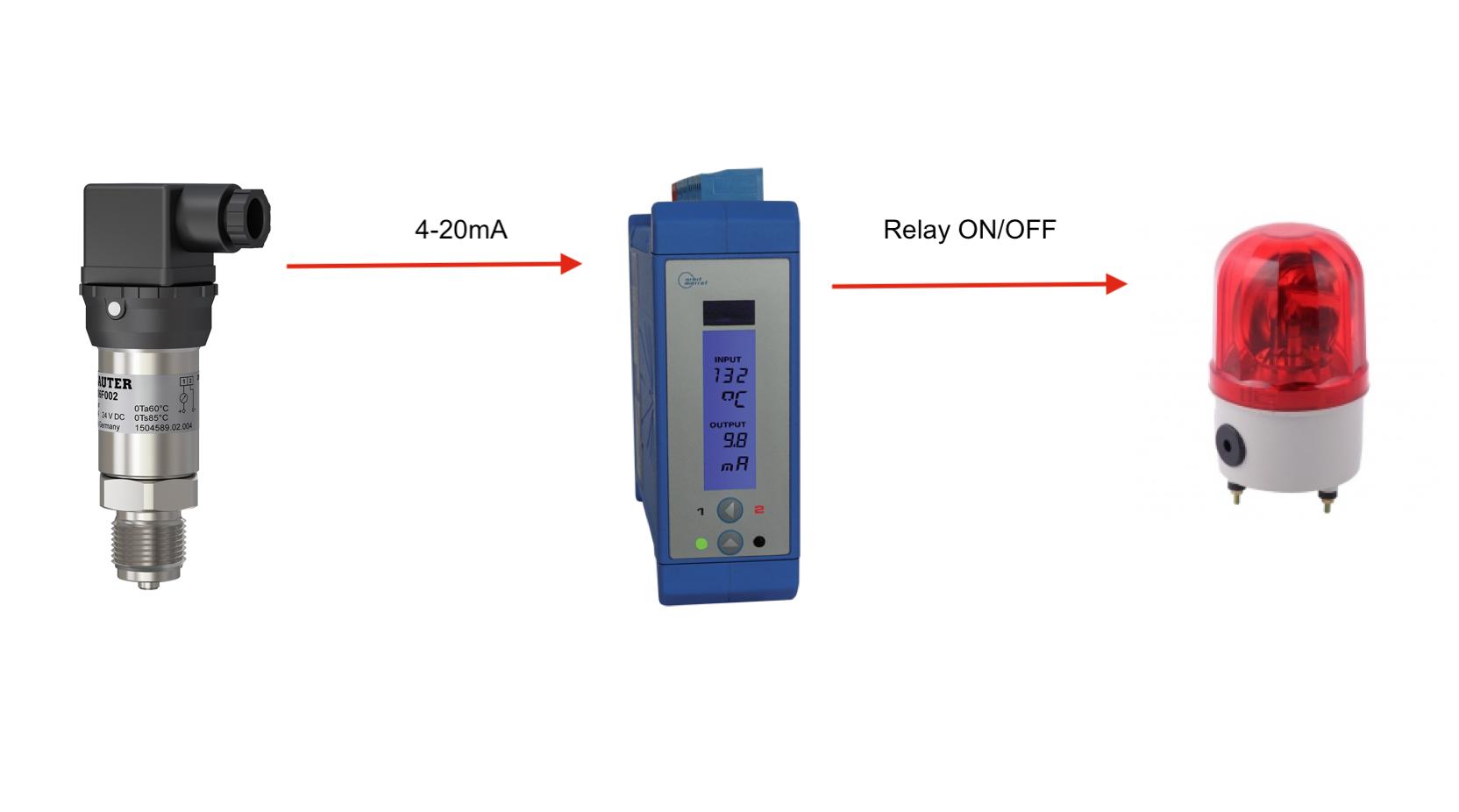 Bộ chuyển tín hiệu 4-20mA Sang Relay - OMX102UNI