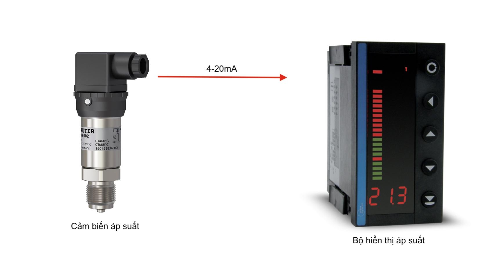 Bộ hiển thị điều khiển nhiệt độ áp suất - dạng Led đứng