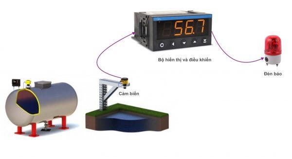 Bộ cảm biến đo mực nước