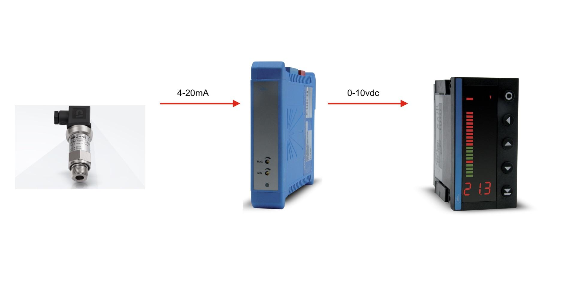 Ứng dụng Bộ Chuyển Tín Hiệu 4-20mA sang 0-10v OMX39PM