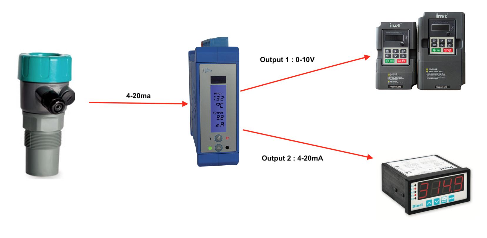 Chia Tín hiệu cảm biến siêu âm 4-20mA