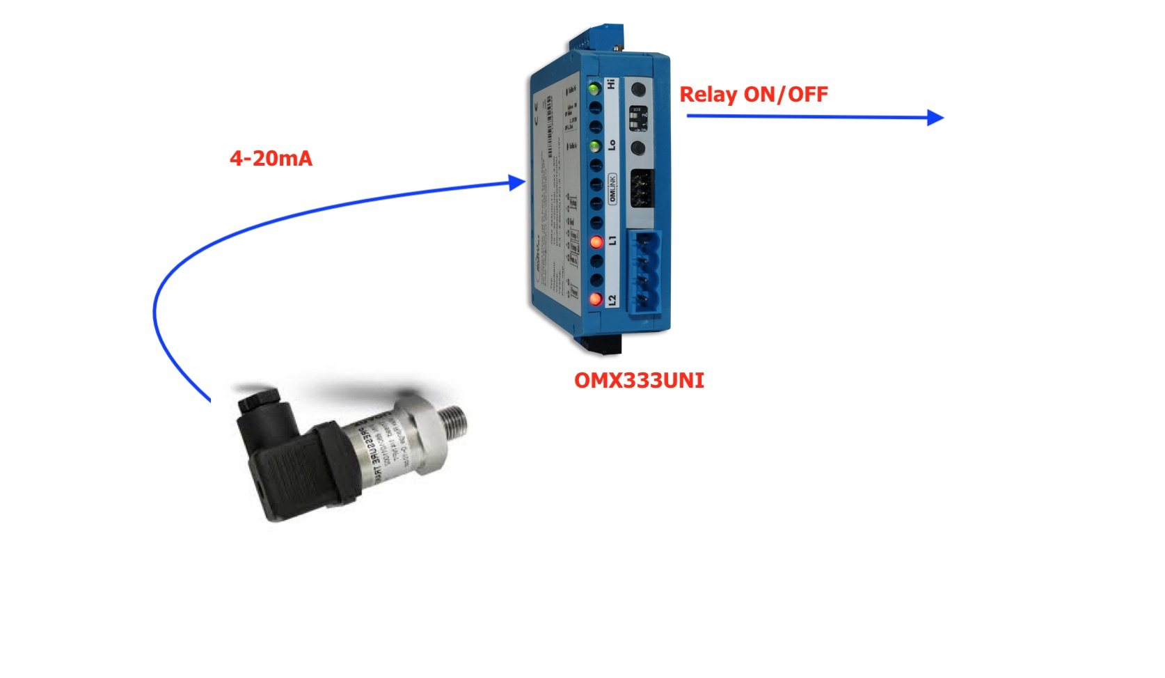 Bộ điều khiển áp suất OMX333