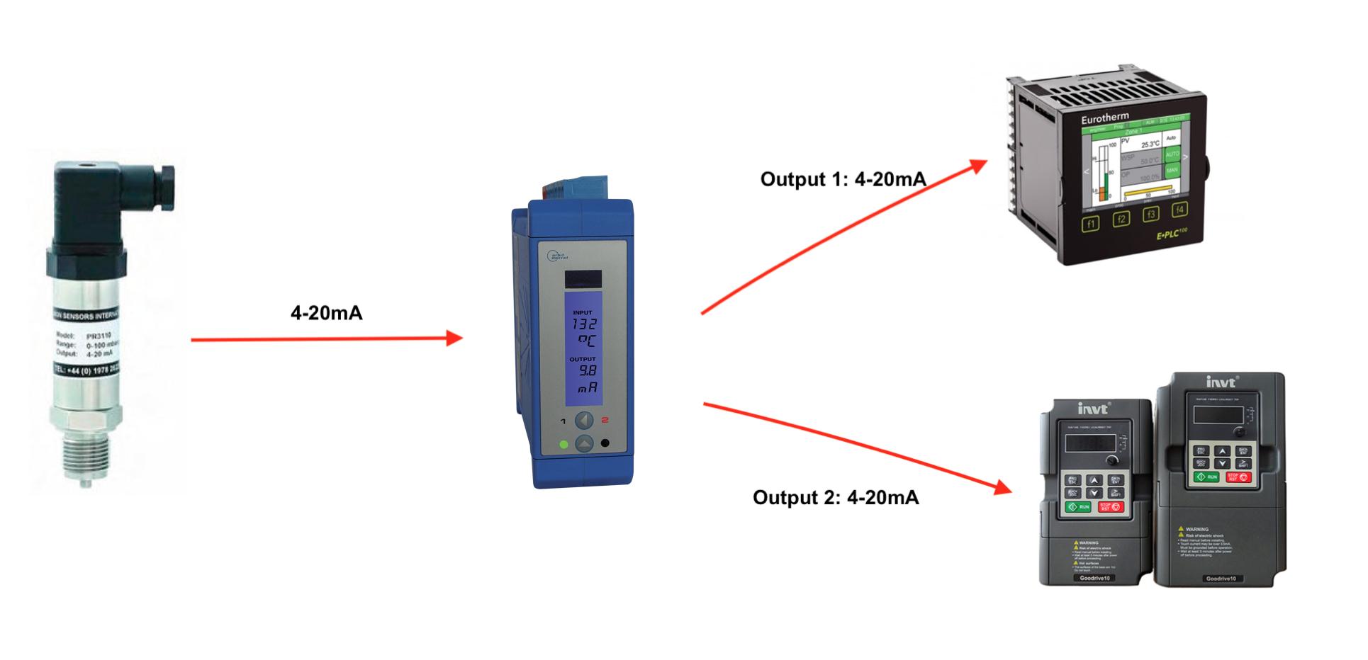 Chia Tín hiệu cảm biến áp suất 4-20mA