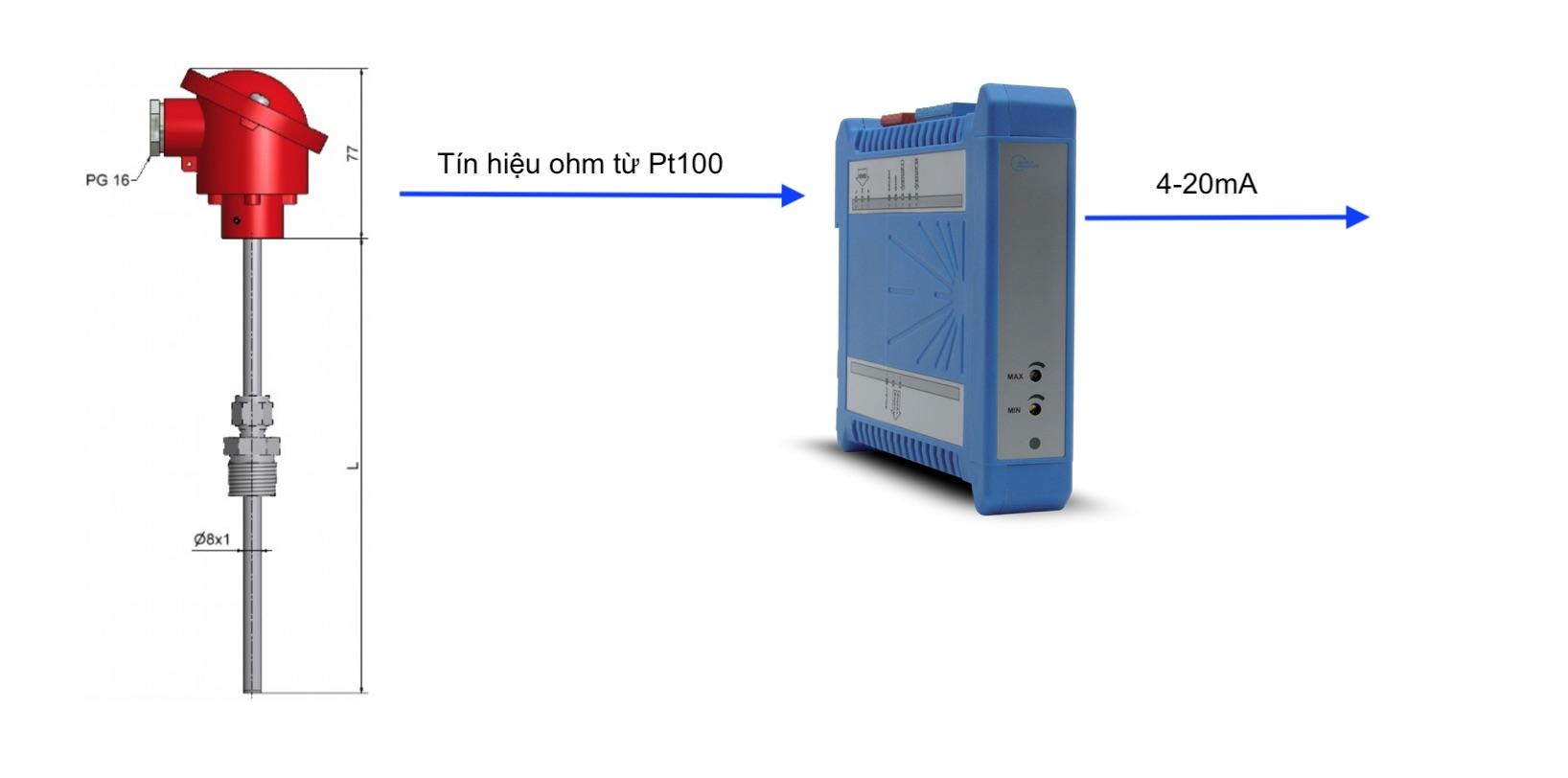 Bộ Chuyển Đổi Tín Hiệu Pt100 - OMX39RTD