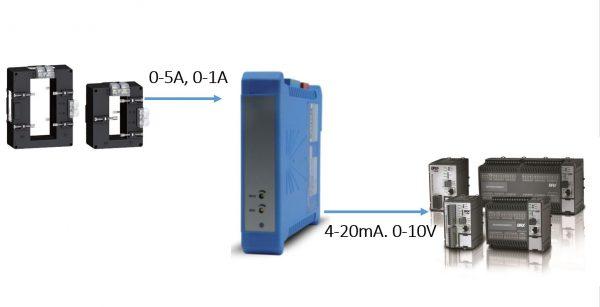 Bộ chuyển dòng AC sang DC 0-10V