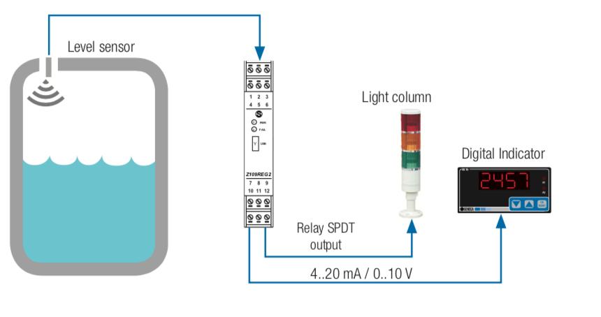 Bộ điều khiển áp suất Z109reg2-1
