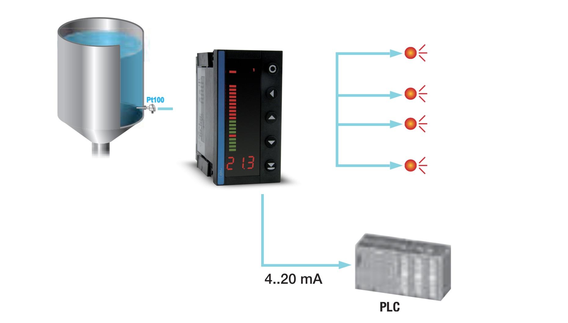 ứng dụng hiển thị nhiệt độ và điều khiển