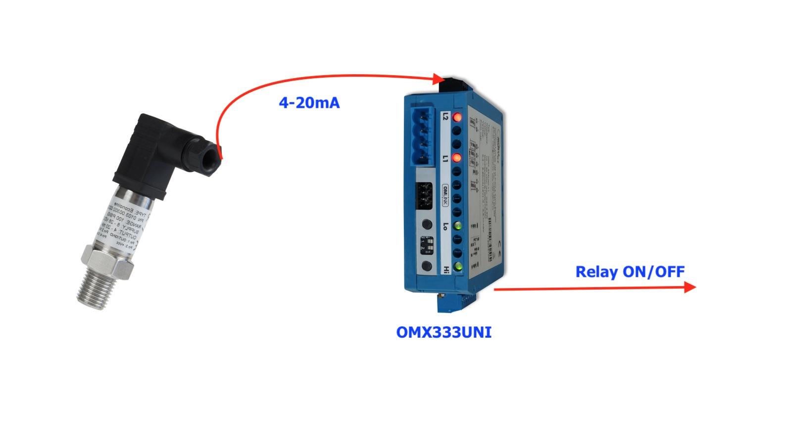 Ứng dụng điều khiển áp suất ON/OFF
