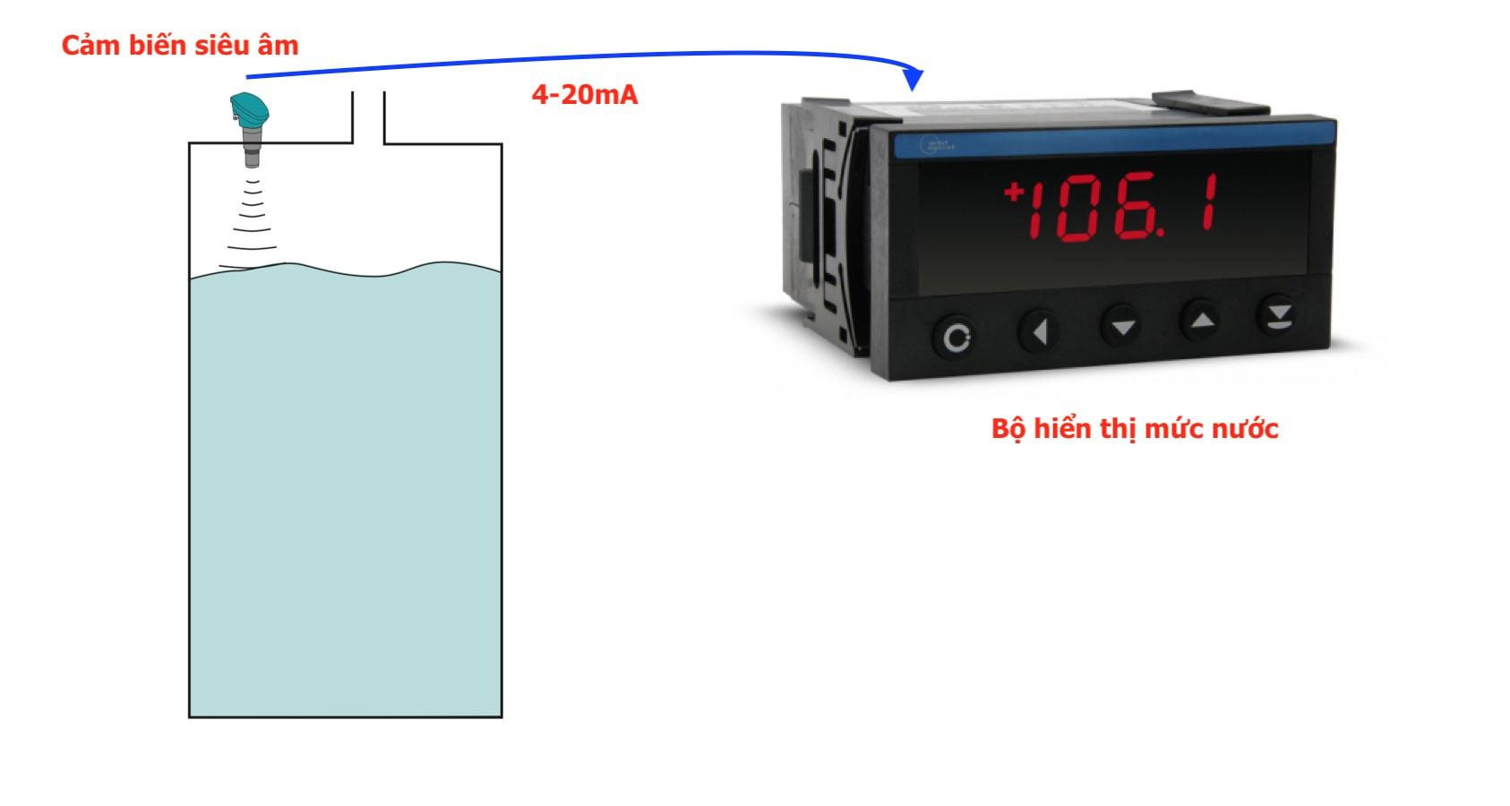 Bộ hiển thị mức kết hợp cùng cảm biến siêu âm