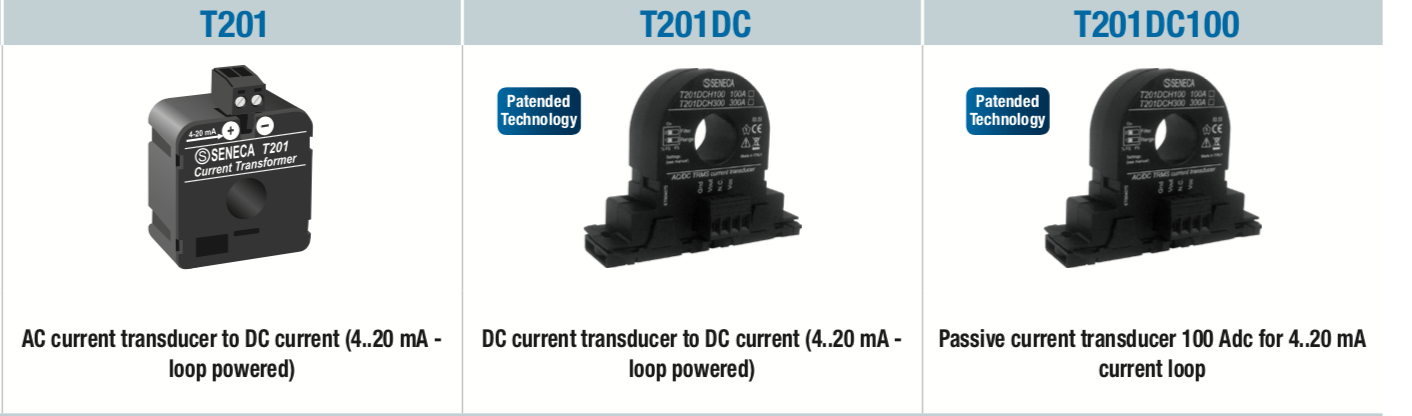 Một số bộ đo dòng motor