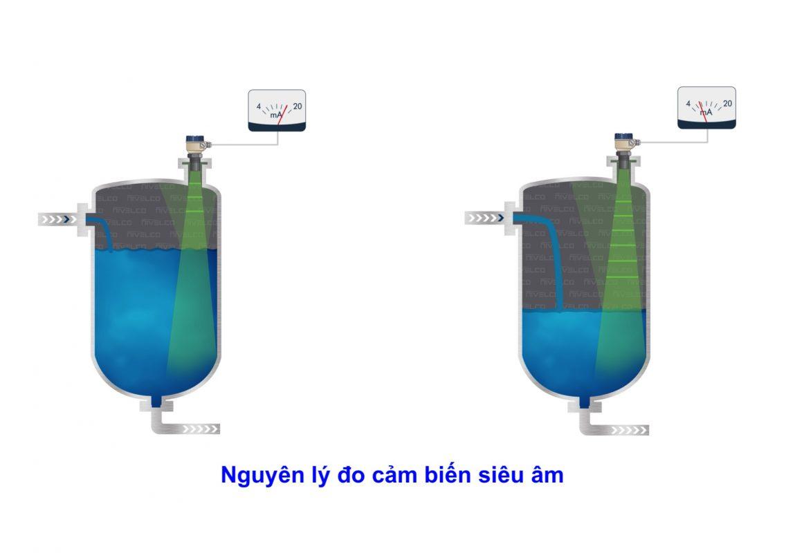 Cảm biến đo mức nước - Báo mực nước