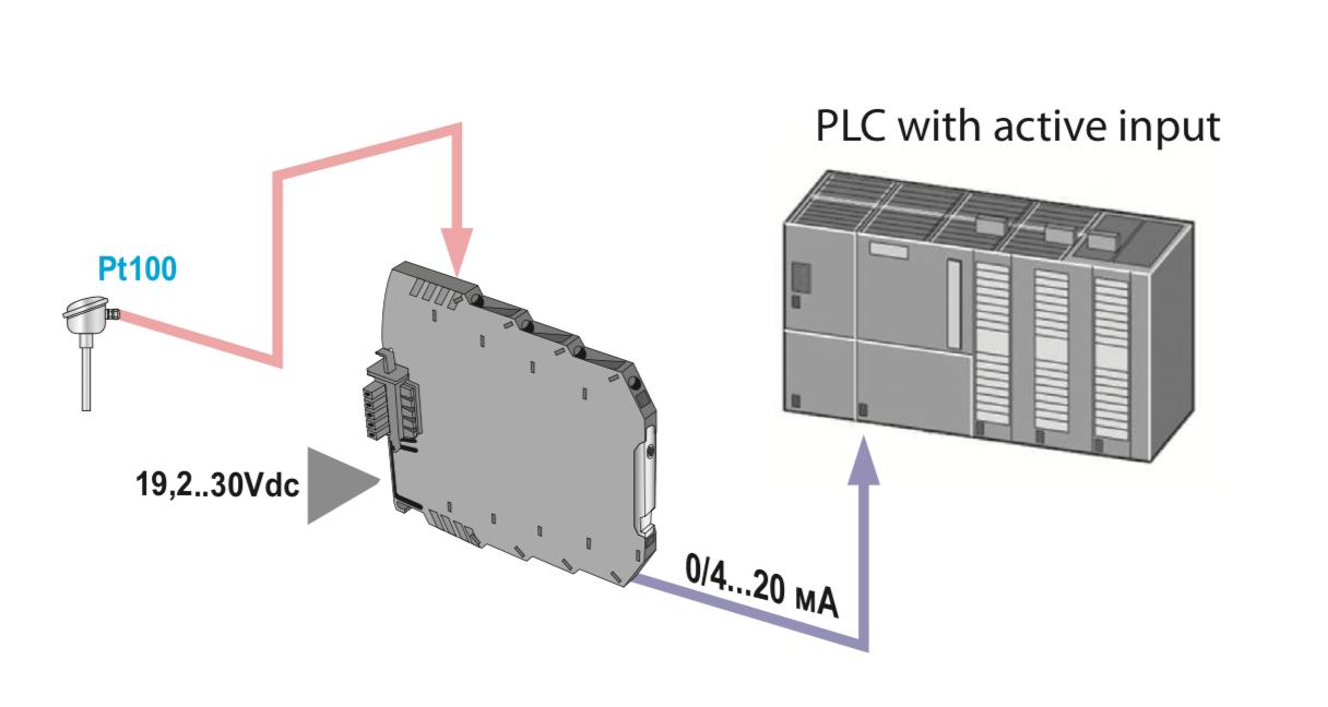 Mô tả ứng dụng bộ chuyển đổi pt100 loai gắn tủ