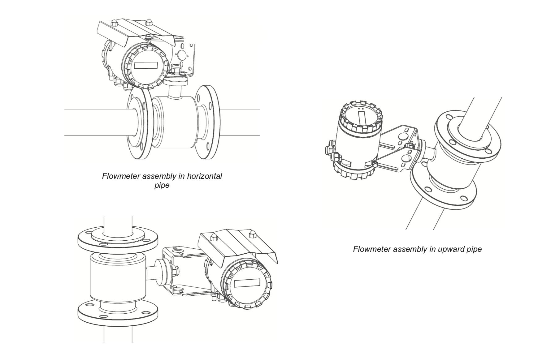 Một số kiểu lắp đồng hồ flow meter