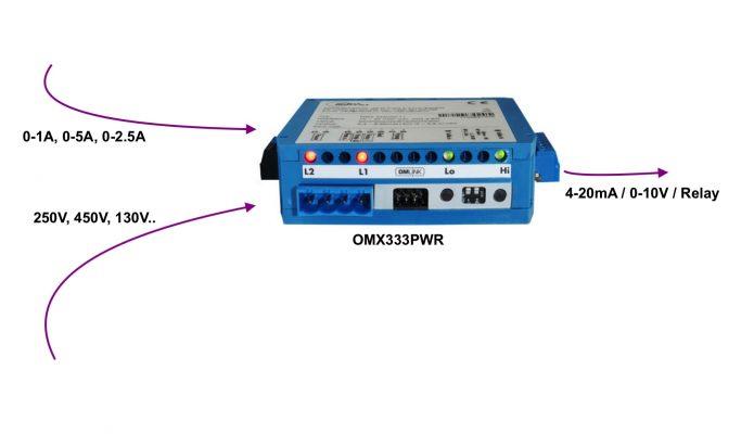 Bộ chuển tín hiệu OMX333PWR