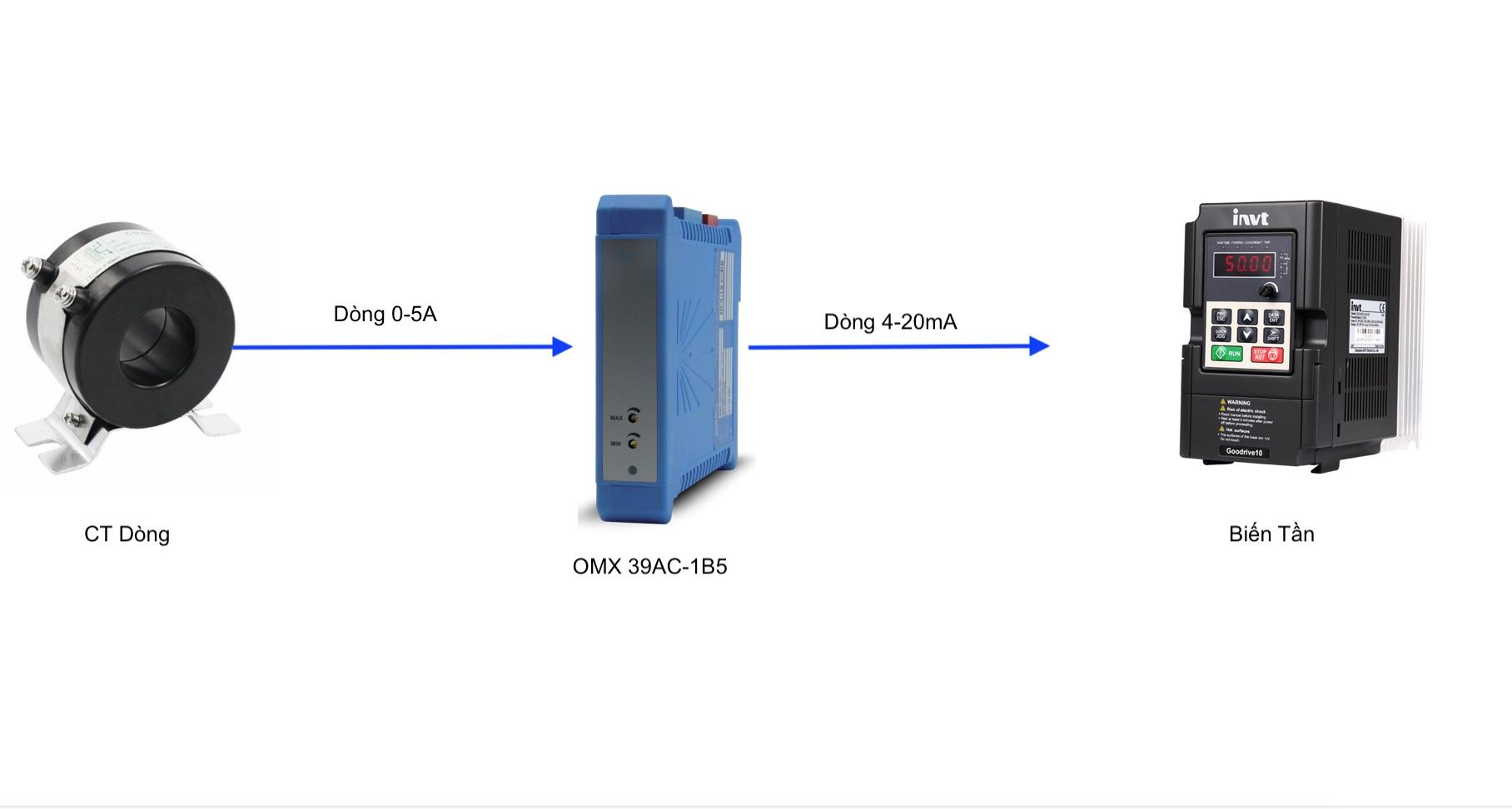 Ứng dụng Bộ chuyển dòng điện 0-5A sang 4-20mA