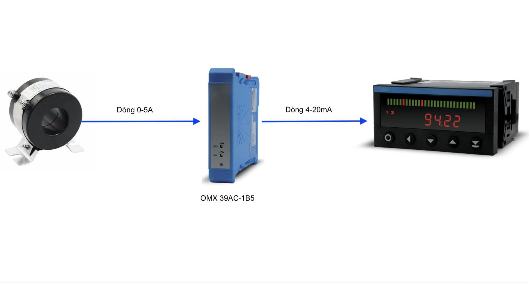 Ứng dụng Ứng dụng Bộ chuyển dòng điện 0-5A sang 4-20mA với bộ hiển thị