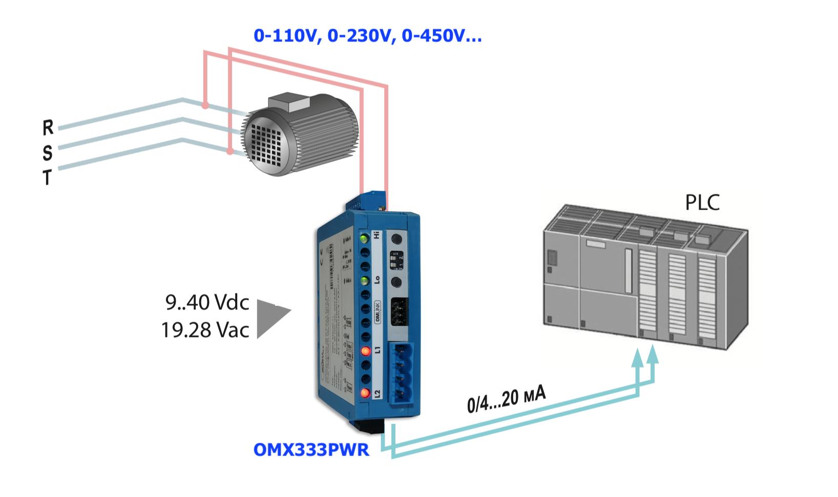 Ứng dụng bộ chuyển áp sang dòng 4-20mA