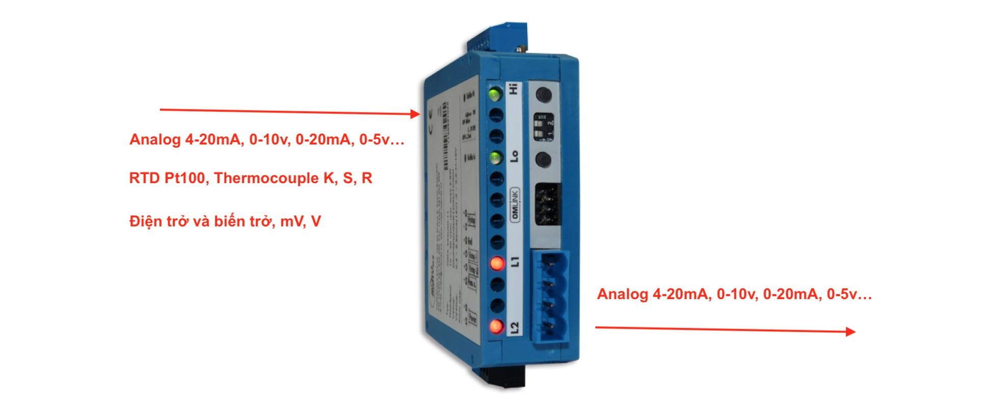 Bộ chuyển tín hiệu OMX333UNI
