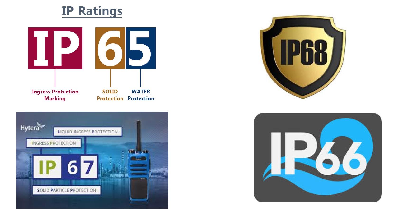 Chỉ số IP là gì ? Một số logo IP trên thiết bị