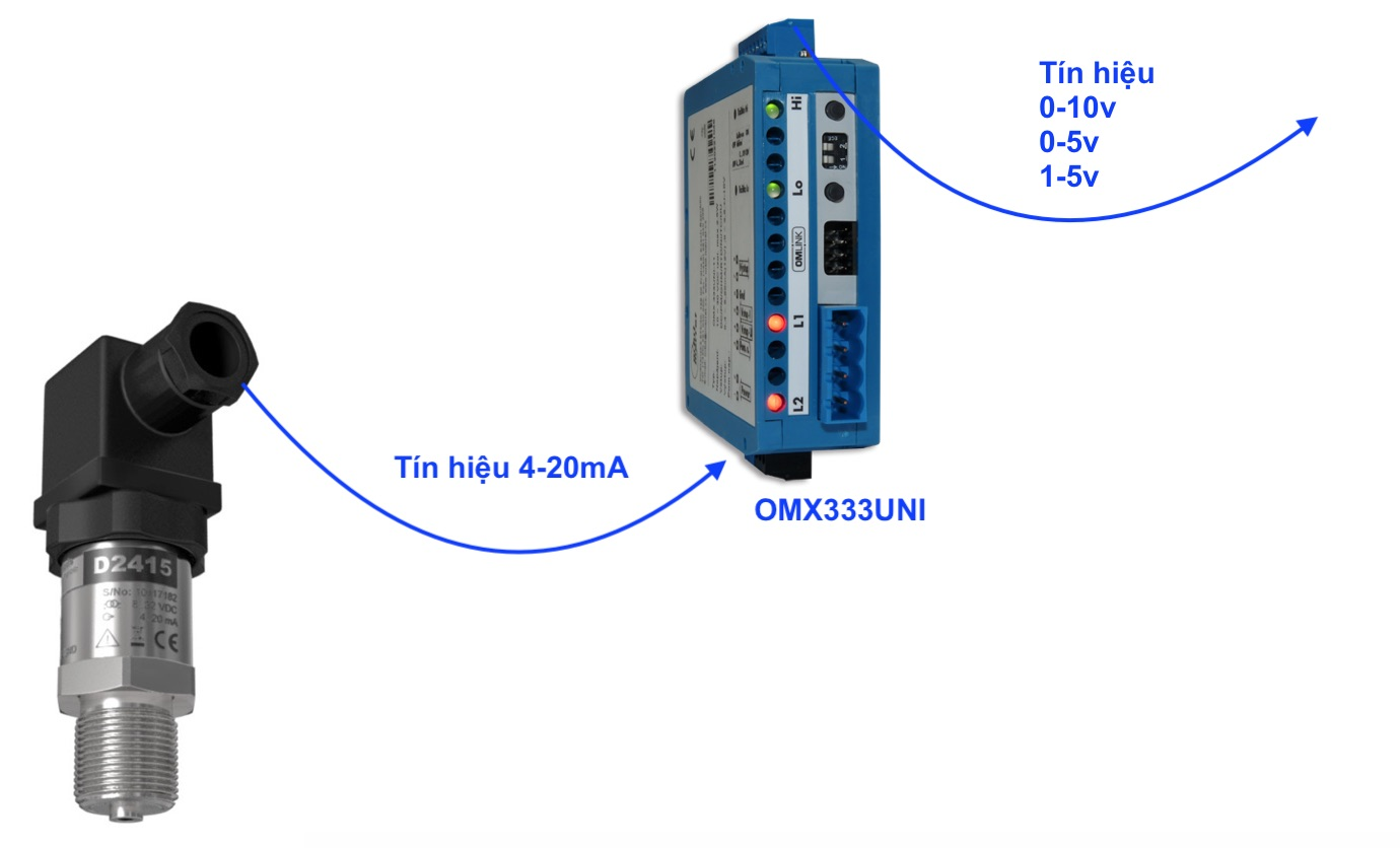 Bộ chuyển tín hiệu 4-20mA ra 0-10v