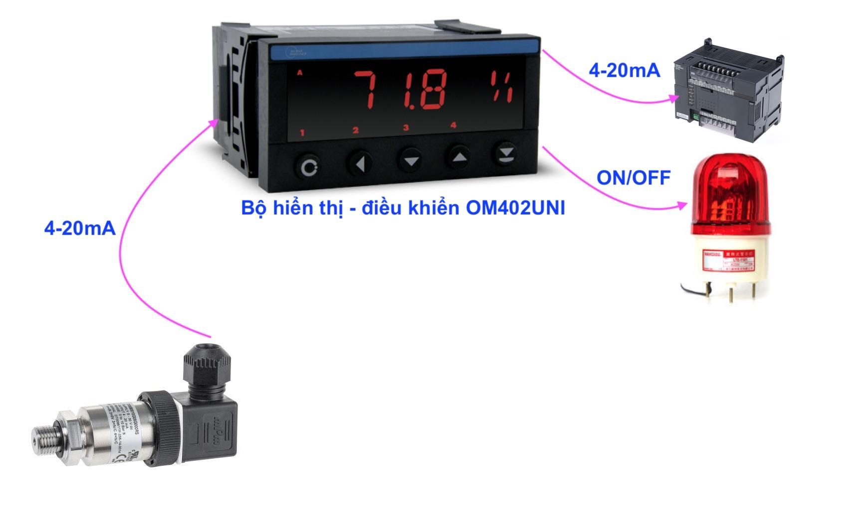 Bộ điều khiển áp suất và hiển thị