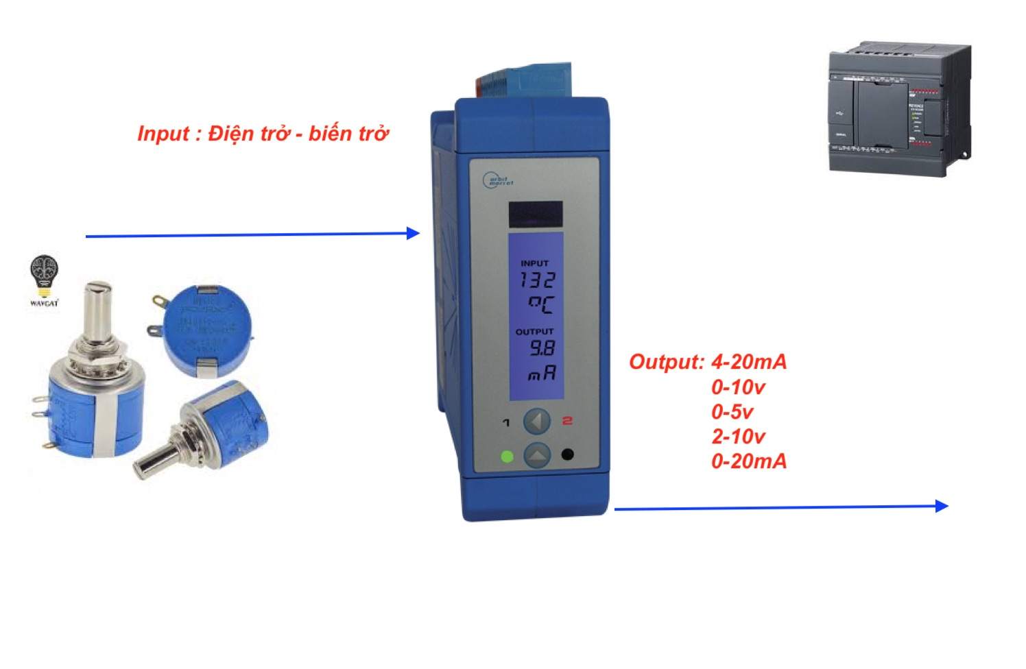 Bộ chuyển điện trở và biến trở sang analog