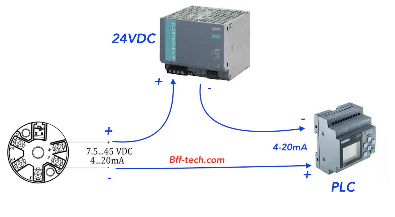 Đấu dây MST110 với PLC