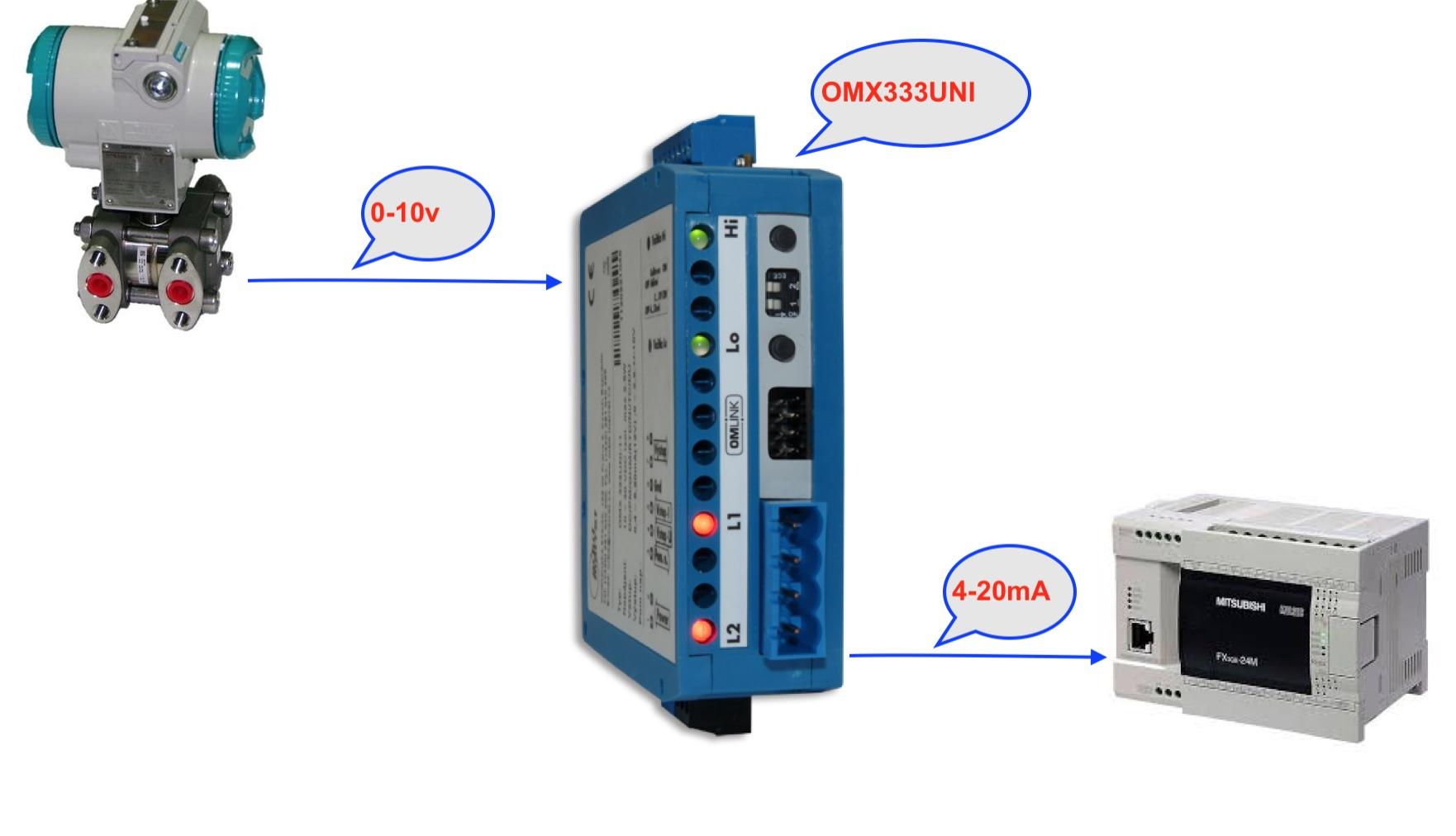Ứng dụng bộ chuyển tín hiệu OMX333UNI