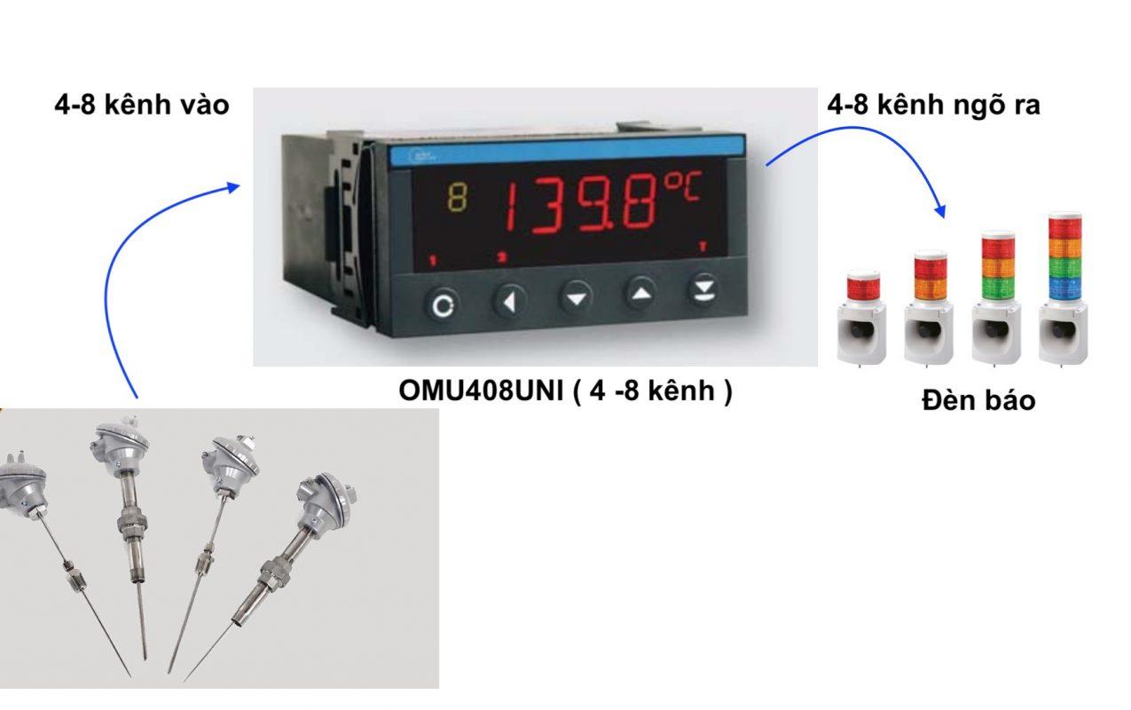 Giám sát nhiệt độ với 4-8 kênh
