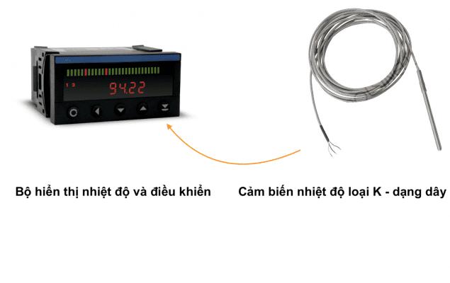 Bộ hiển thị nhiệt độ OMB402UNI