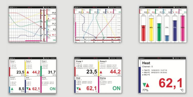 Các dạng hiển thị của bộ ghi dữ liệu