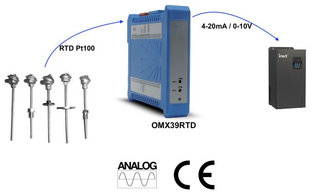 Module chuyển đổi tín hiệu Pt100