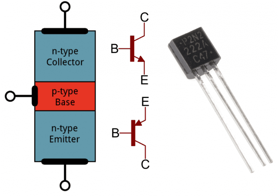 Các dòng transistor hiện nay