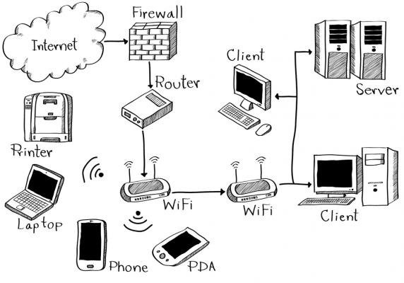 ICT trong truyền thông