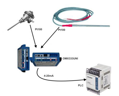 Ứng dụng bộ chuyển tín hiệu Pt100 - OMX33UNI