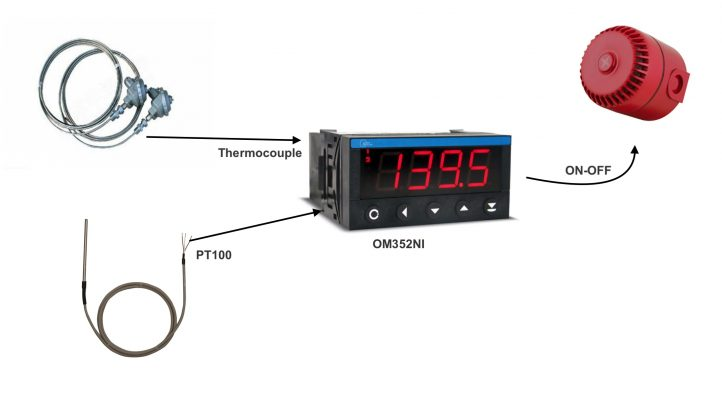 Bộ điều khiển nhiệt độ OM352UNI