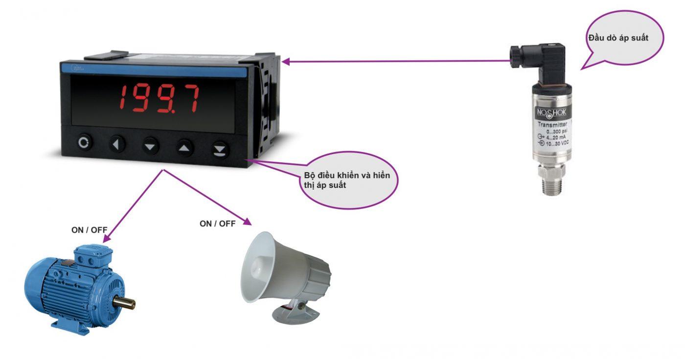 Bộ điều khiển và hiển thị áp suất