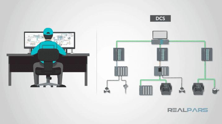 Hệ thống DCS