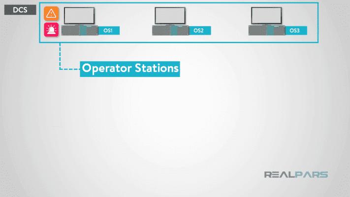 Trạm điều hành DCS