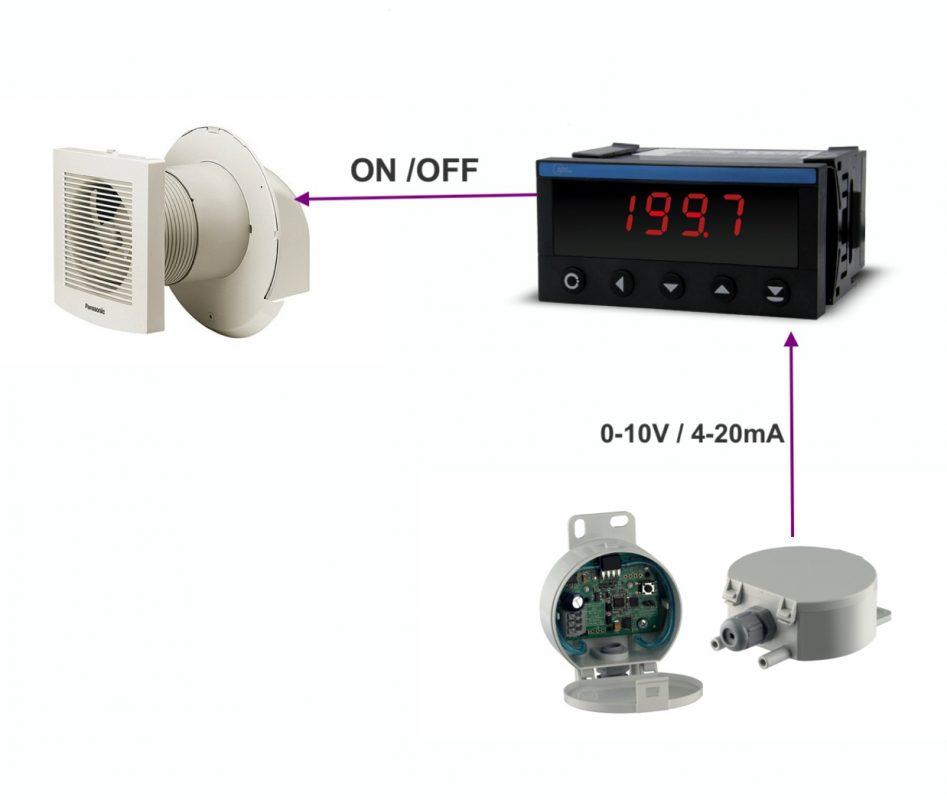 Mô tả ứng dụng của cảm biến chênh lệch áp suất