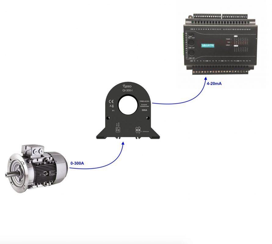 Kết nối biến dòng đến PLC