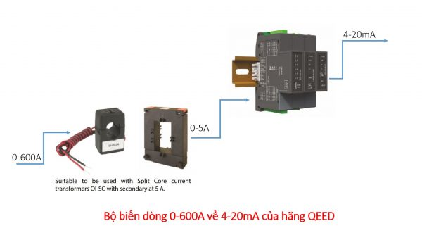 Biến dòng 600A ngõ ra 4-20mA