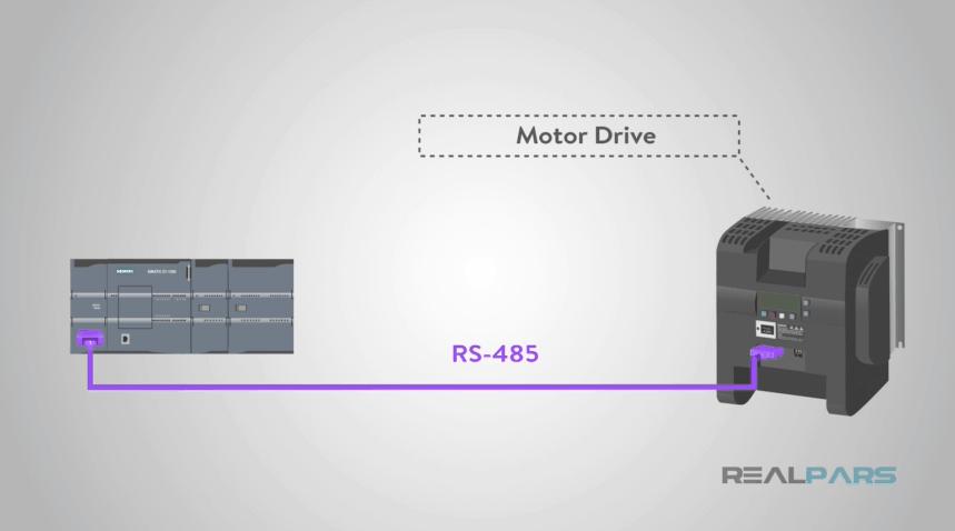 Giao thức RS485 phổ biến hiện nay